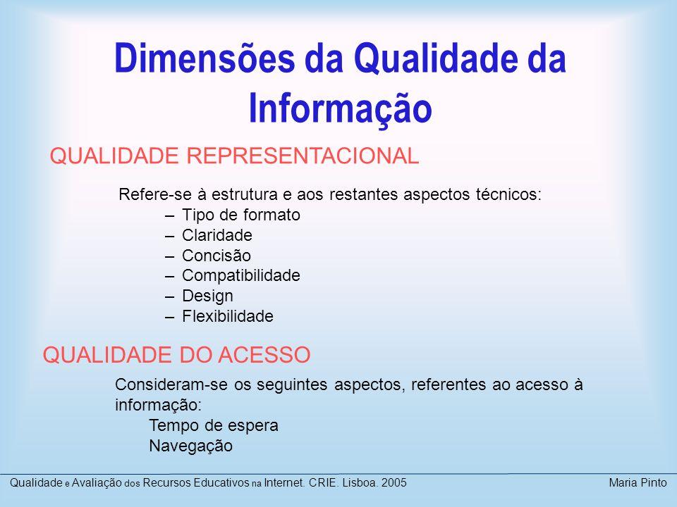 Dimensões da Qualidade da Informação Refere-se à estrutura e aos restantes aspectos técnicos: –Tipo de formato –Claridade –Concisão –Compatibilidade –