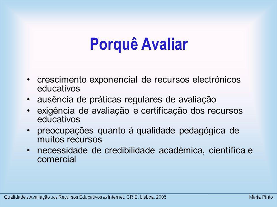 Porquê Avaliar crescimento exponencial de recursos electrónicos educativos ausência de práticas regulares de avaliação exigência de avaliação e certif