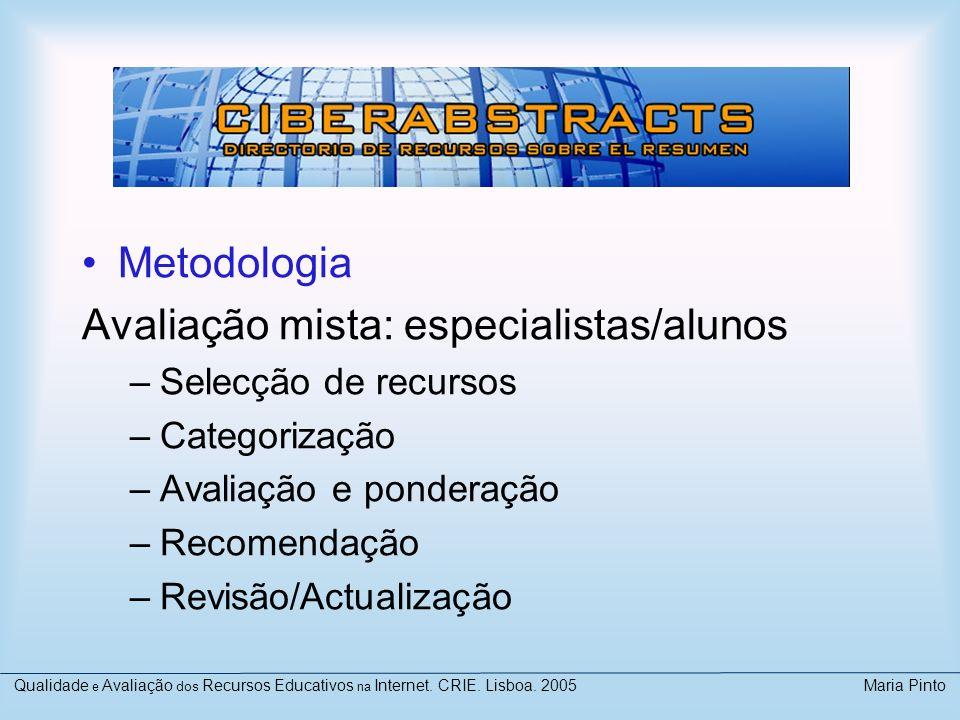 Metodologia Avaliação mista: especialistas/alunos –Selecção de recursos –Categorização –Avaliação e ponderação –Recomendação –Revisão/Actualização Qua