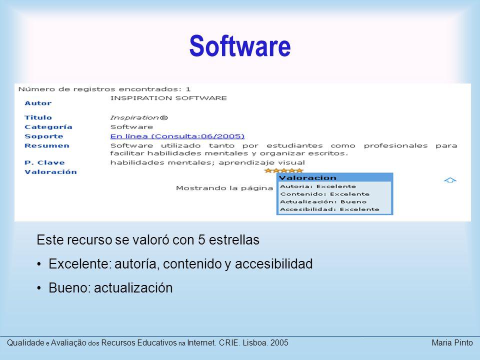 Software Este recurso se valoró con 5 estrellas Excelente: autoría, contenido y accesibilidad Bueno: actualización Qualidade e Avaliação dos Recursos