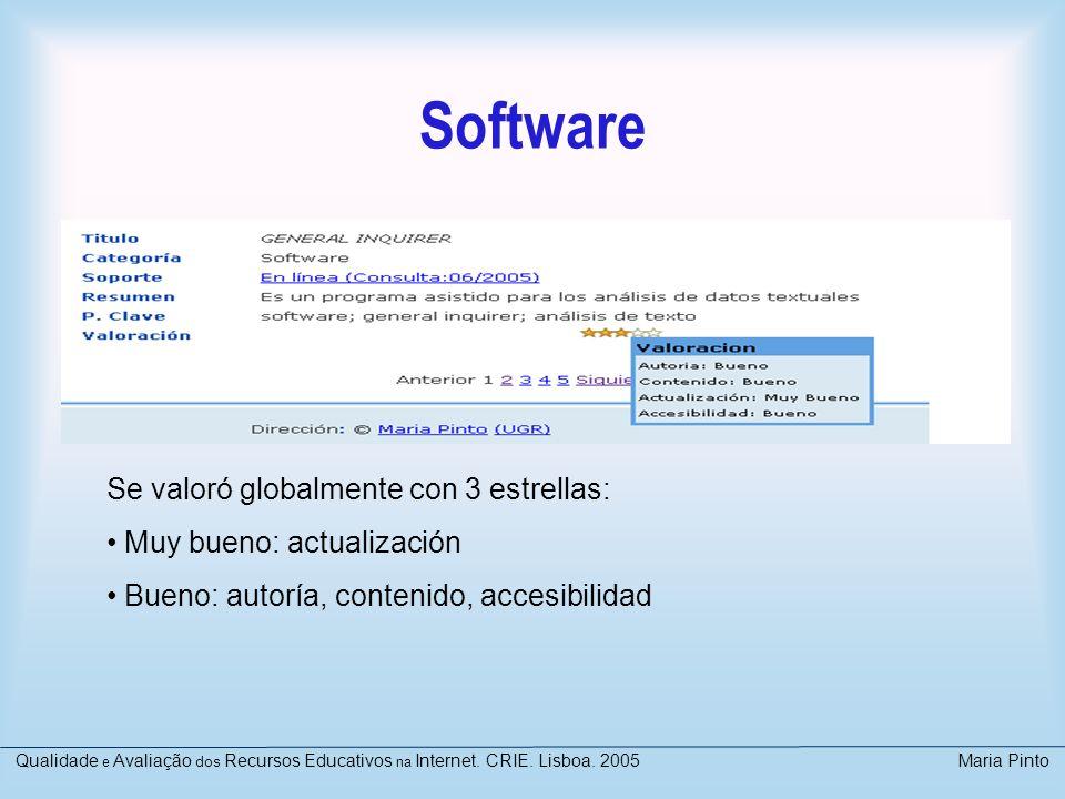Software Se valoró globalmente con 3 estrellas: Muy bueno: actualización Bueno: autoría, contenido, accesibilidad Qualidade e Avaliação dos Recursos E