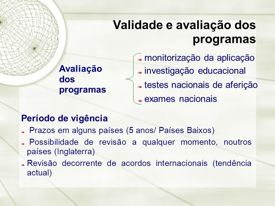 Validade e avaliação dos programas Período de vigência Prazos em alguns países (5 anos/ Países Baixos) Possibilidade de revisão a qualquer momento, no