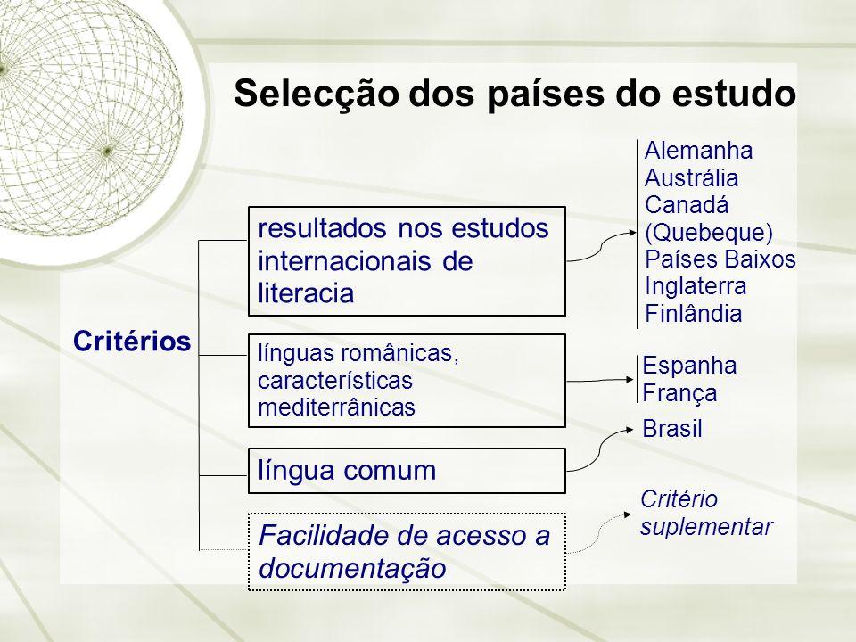 Selecção dos países do estudo Critérios resultados nos estudos internacionais de literacia línguas românicas, características mediterrânicas língua co
