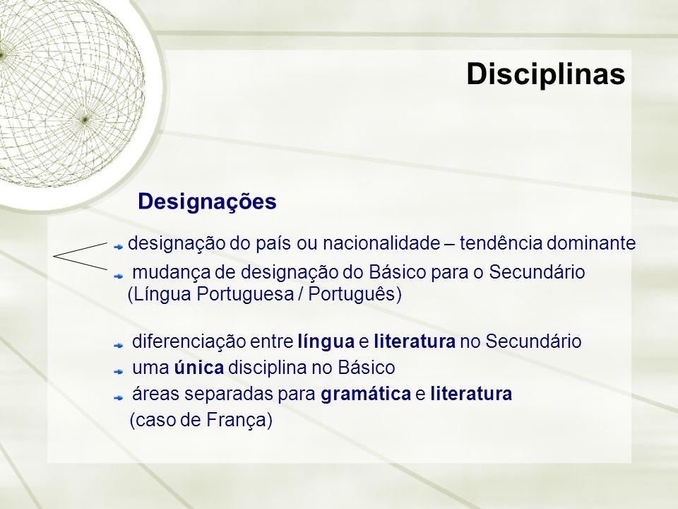 Disciplinas Designações diferenciação entre língua e literatura no Secundário uma única disciplina no Básico áreas separadas para gramática e literatu