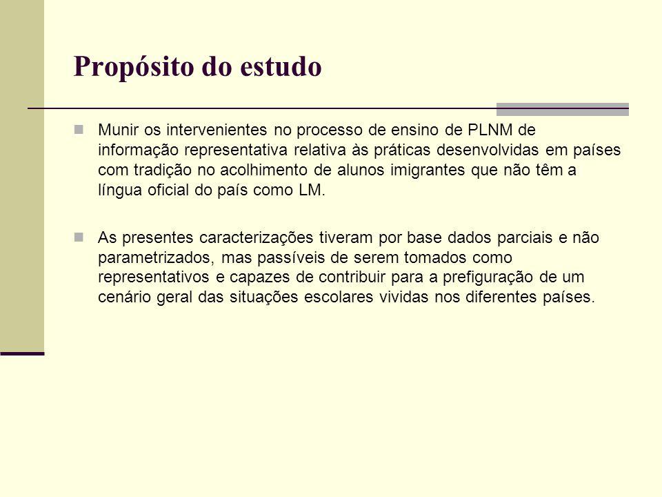 Propósito do estudo Munir os intervenientes no processo de ensino de PLNM de informação representativa relativa às práticas desenvolvidas em países co