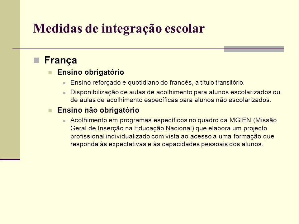 Medidas de integração escolar França Ensino obrigatório Ensino reforçado e quotidiano do francês, a título transitório. Disponibilização de aulas de a