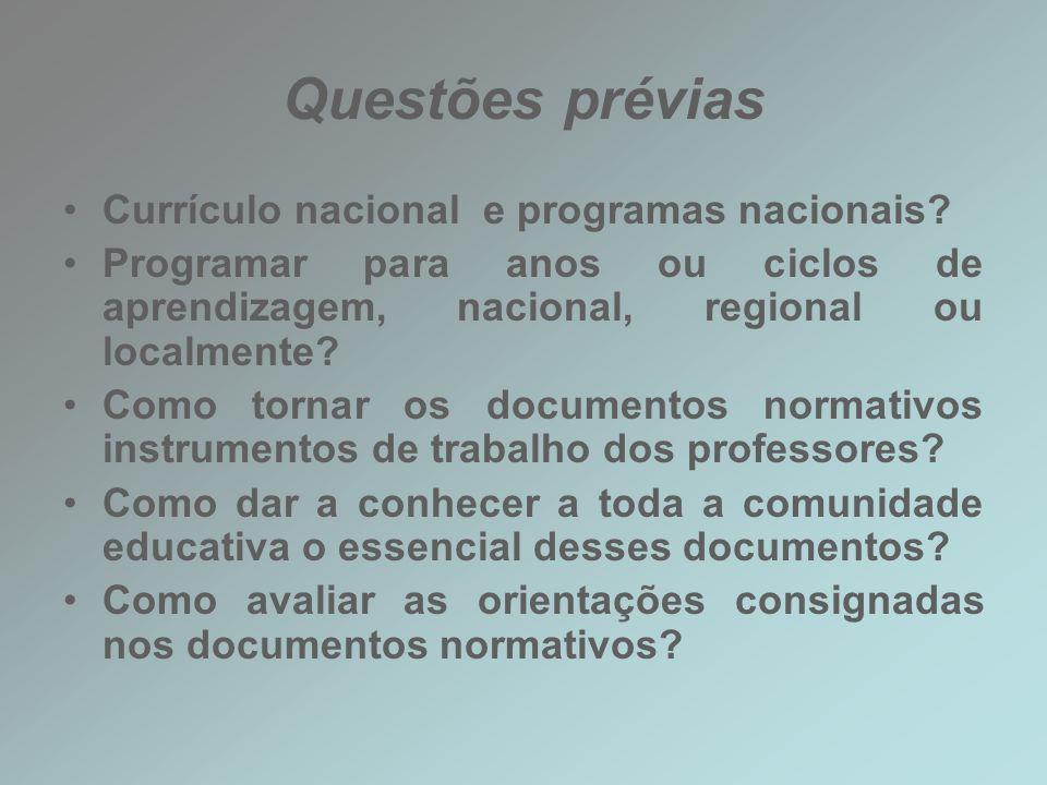 Questões prévias Currículo nacional e programas nacionais? Programar para anos ou ciclos de aprendizagem, nacional, regional ou localmente? Como torna