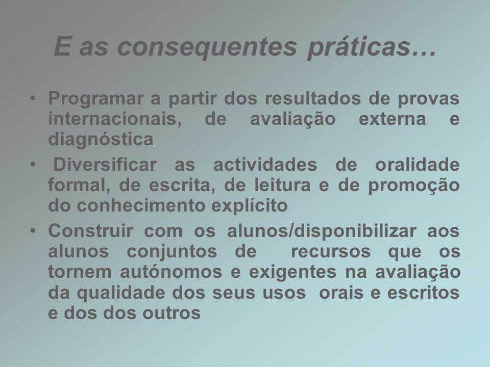 E as consequentes práticas… Programar a partir dos resultados de provas internacionais, de avaliação externa e diagnóstica Diversificar as actividades