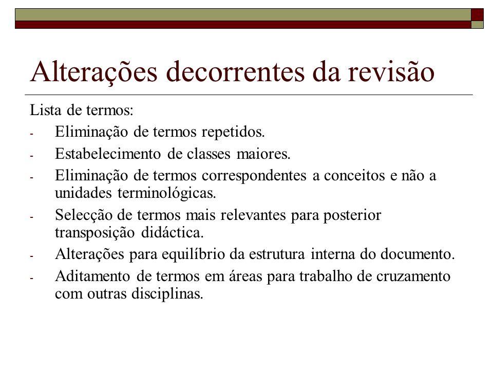 Alterações decorrentes da revisão Lista de termos: - Eliminação de termos repetidos.