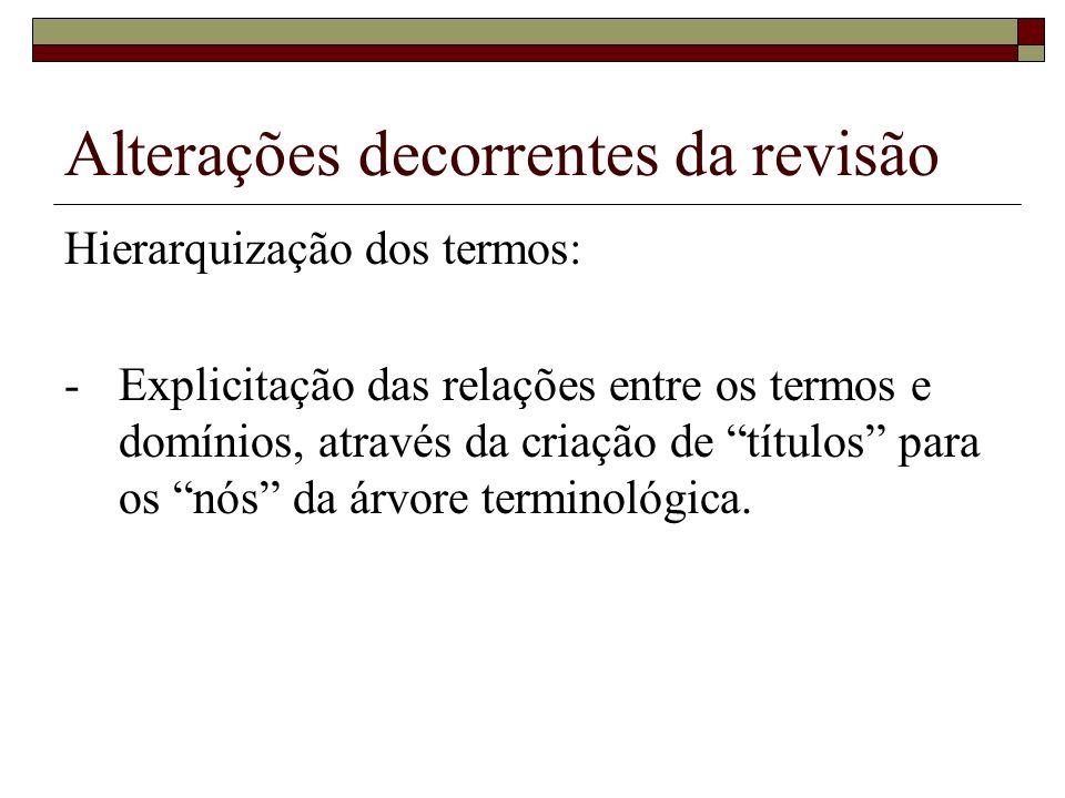 Alterações decorrentes da revisão Hierarquização dos termos: -Explicitação das relações entre os termos e domínios, através da criação de títulos para os nós da árvore terminológica.