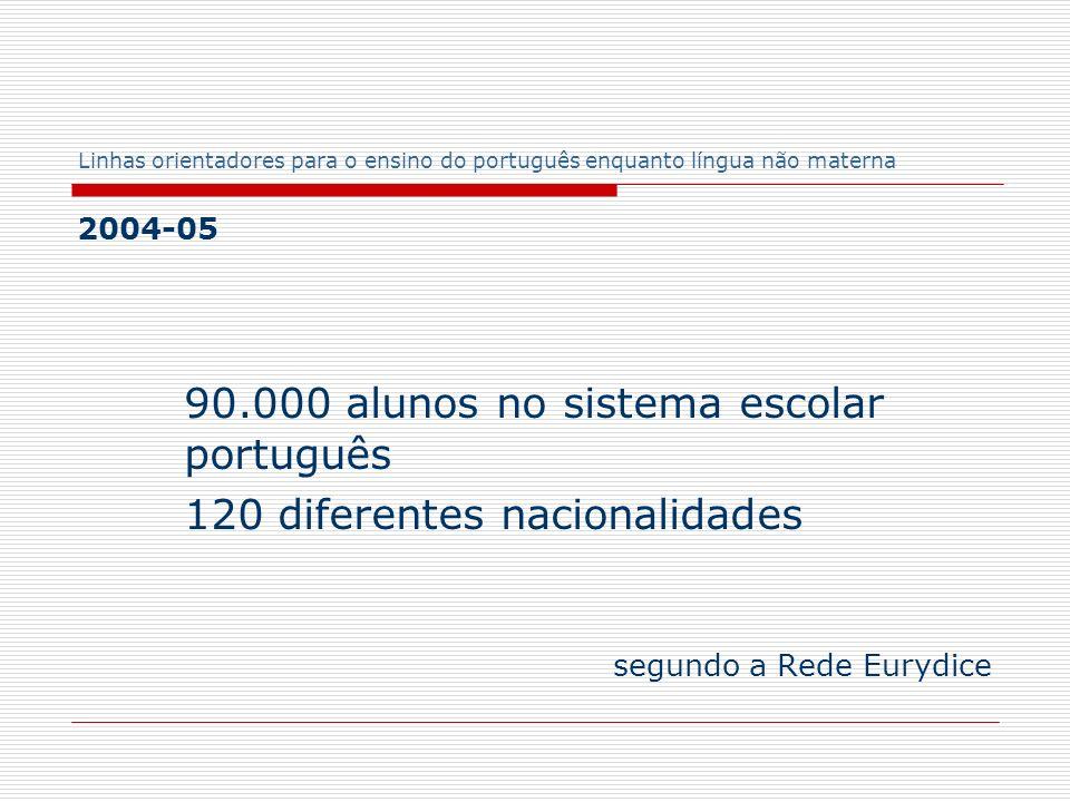 Linhas orientadores para o ensino do português enquanto língua não materna 2004-05 90.000 alunos no sistema escolar português 120 diferentes nacionali