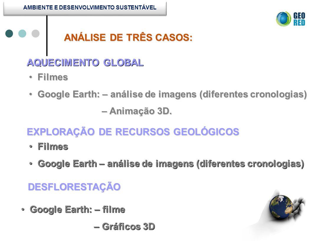 ANÁLISE DE TRÊS CASOS: ANÁLISE DE TRÊS CASOS: AQUECIMENTO GLOBAL EXPLORAÇÃO DE RECURSOS GEOLÓGICOS DESFLORESTAÇÃO Google Earth: – filmeGoogle Earth: –