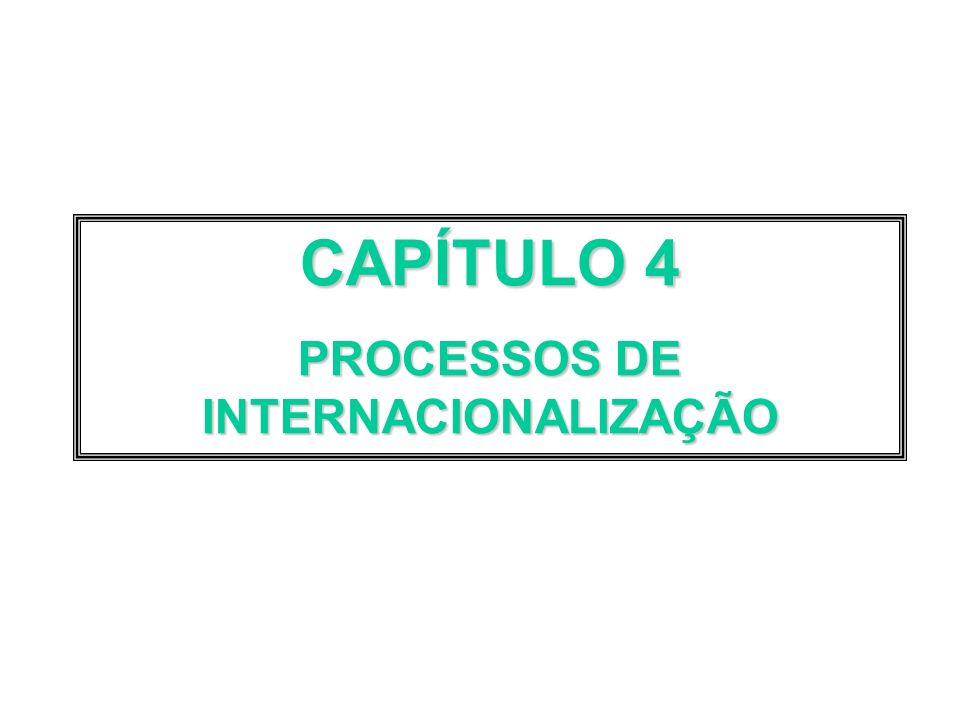CAPÍTULO 4 PROCESSOS DE INTERNACIONALIZAÇÃO