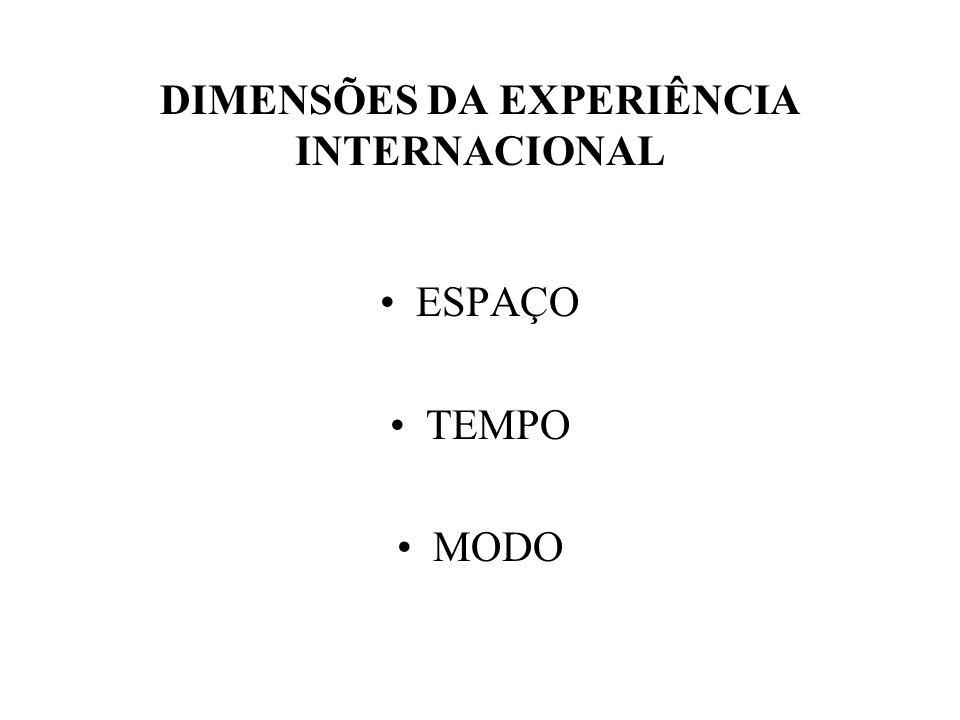 DIMENSÕES DA EXPERIÊNCIA INTERNACIONAL ESPAÇO TEMPO MODO