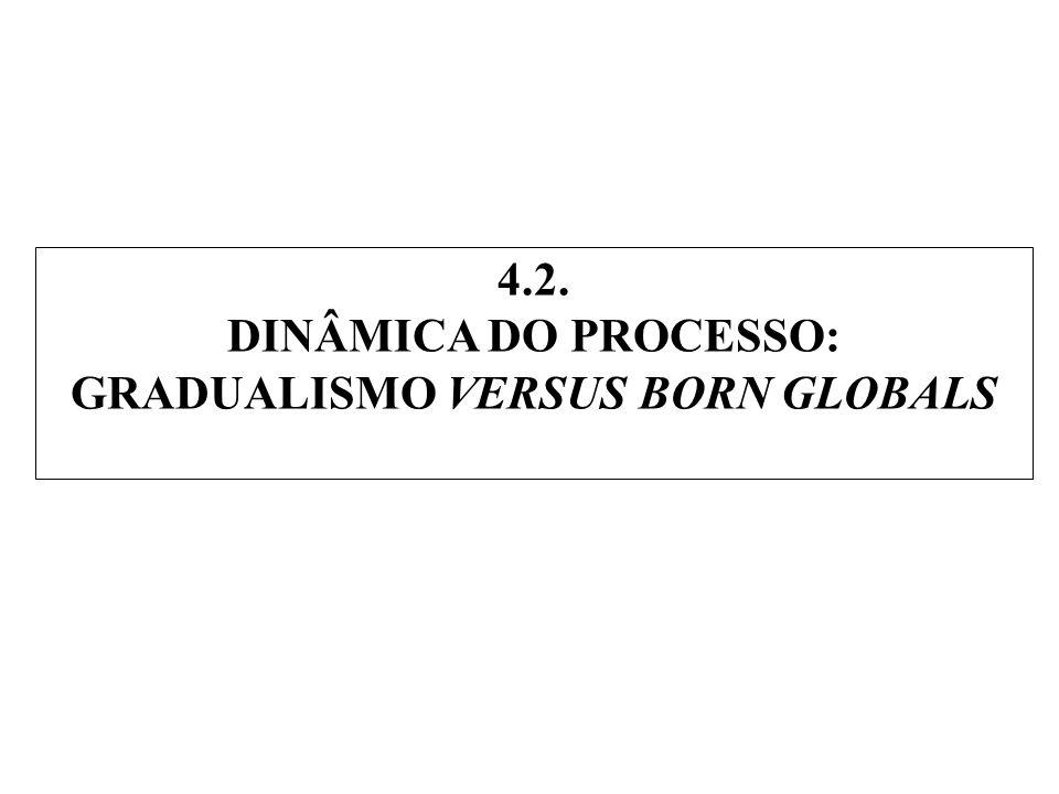 4.2. DINÂMICA DO PROCESSO: GRADUALISMO VERSUS BORN GLOBALS
