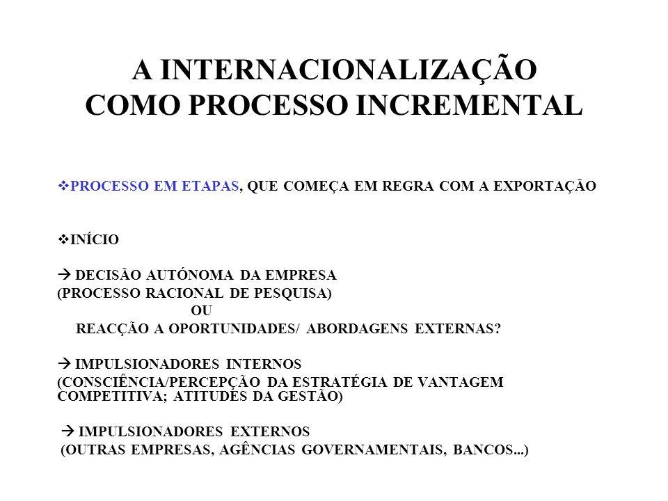A INTERNACIONALIZAÇÃO COMO PROCESSO INCREMENTAL PROCESSO EM ETAPAS, QUE COMEÇA EM REGRA COM A EXPORTAÇÃO INÍCIO DECISÃO AUTÓNOMA DA EMPRESA (PROCESSO