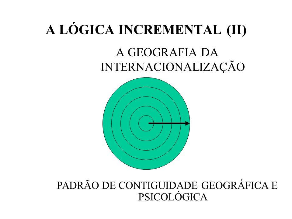 A LÓGICA INCREMENTAL (II) A GEOGRAFIA DA INTERNACIONALIZAÇÃO PADRÃO DE CONTIGUIDADE GEOGRÁFICA E PSICOLÓGICA