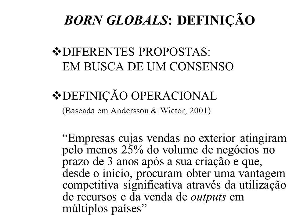 BORN GLOBALS: DEFINIÇÃO DIFERENTES PROPOSTAS: EM BUSCA DE UM CONSENSO DEFINIÇÃO OPERACIONAL (Baseada em Andersson & Wictor, 2001) Empresas cujas venda