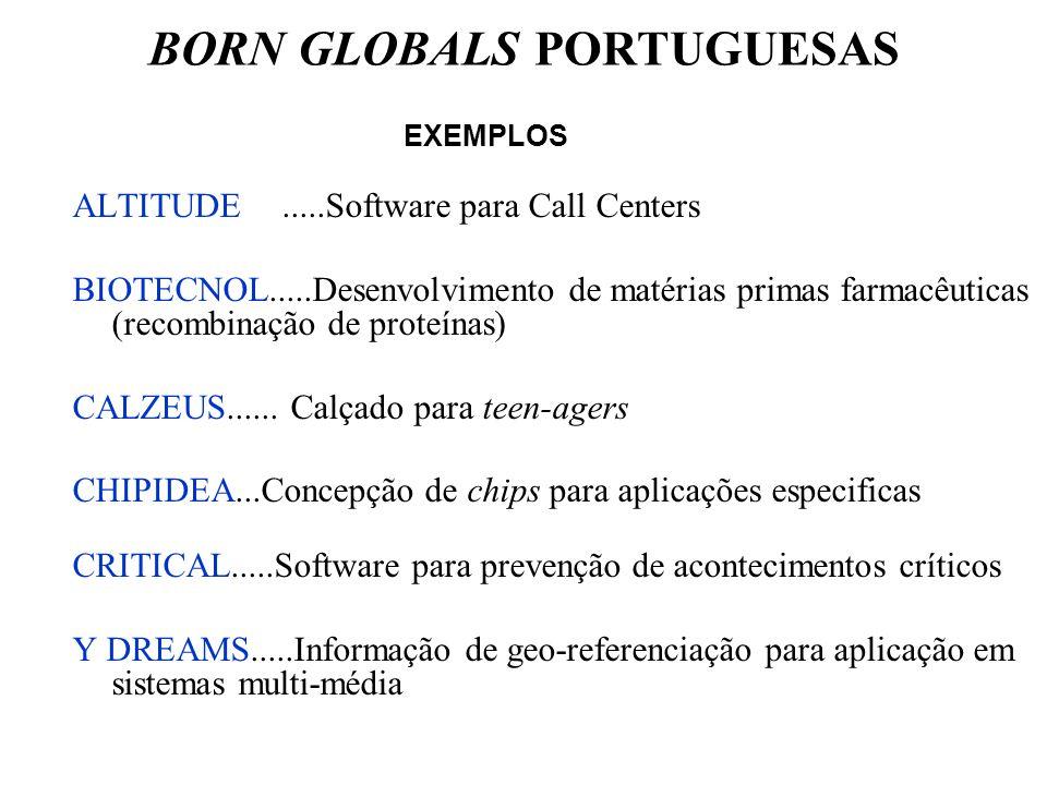 BORN GLOBALS PORTUGUESAS ALTITUDE.....Software para Call Centers BIOTECNOL.....Desenvolvimento de matérias primas farmacêuticas (recombinação de prote