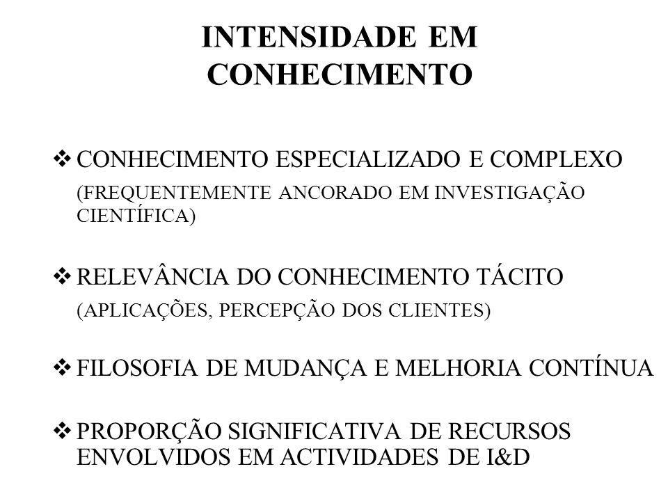 INTENSIDADE EM CONHECIMENTO CONHECIMENTO ESPECIALIZADO E COMPLEXO (FREQUENTEMENTE ANCORADO EM INVESTIGAÇÃO CIENTÍFICA) RELEVÂNCIA DO CONHECIMENTO TÁCI