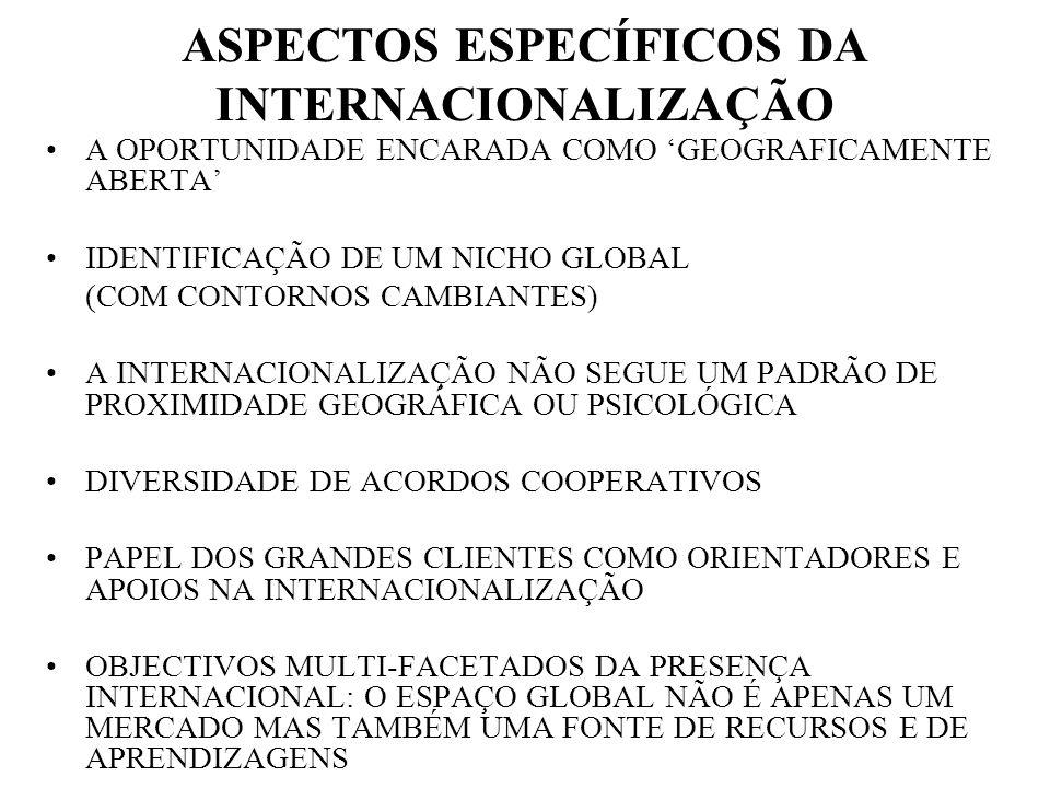 ASPECTOS ESPECÍFICOS DA INTERNACIONALIZAÇÃO A OPORTUNIDADE ENCARADA COMO GEOGRAFICAMENTE ABERTA IDENTIFICAÇÃO DE UM NICHO GLOBAL (COM CONTORNOS CAMBIA