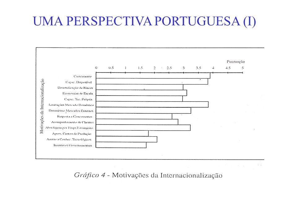 UMA PERSPECTIVA PORTUGUESA (I)
