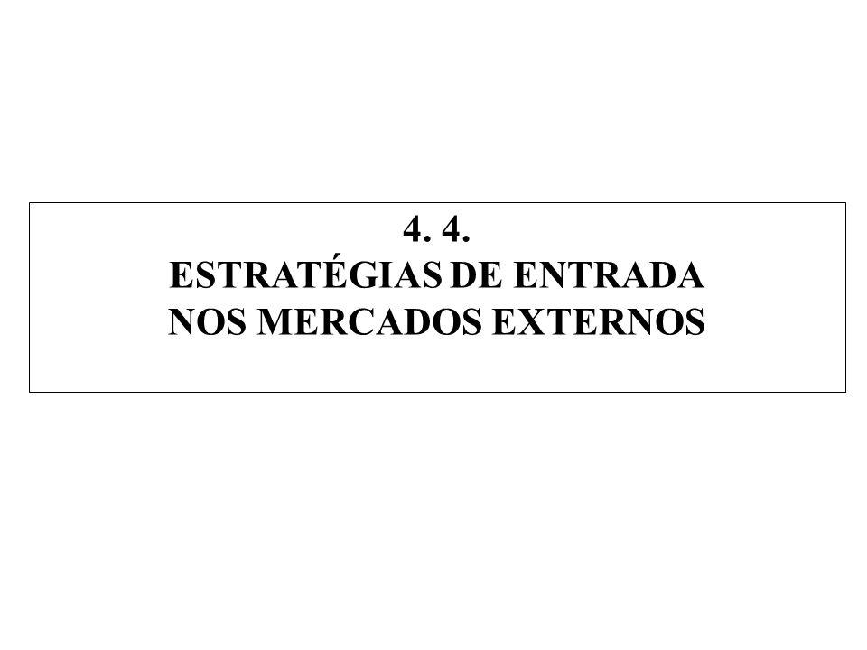 4. 4. ESTRATÉGIAS DE ENTRADA NOS MERCADOS EXTERNOS