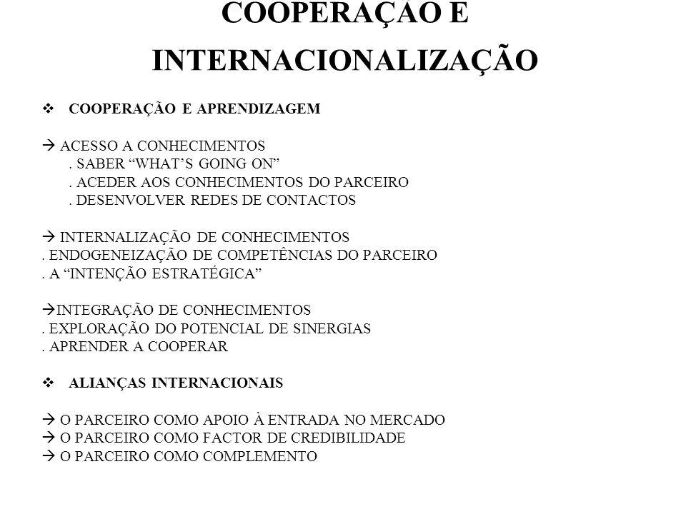 COOPERAÇÃO E INTERNACIONALIZAÇÃO COOPERAÇÃO E APRENDIZAGEM ACESSO A CONHECIMENTOS. SABER WHATS GOING ON. ACEDER AOS CONHECIMENTOS DO PARCEIRO. DESENVO
