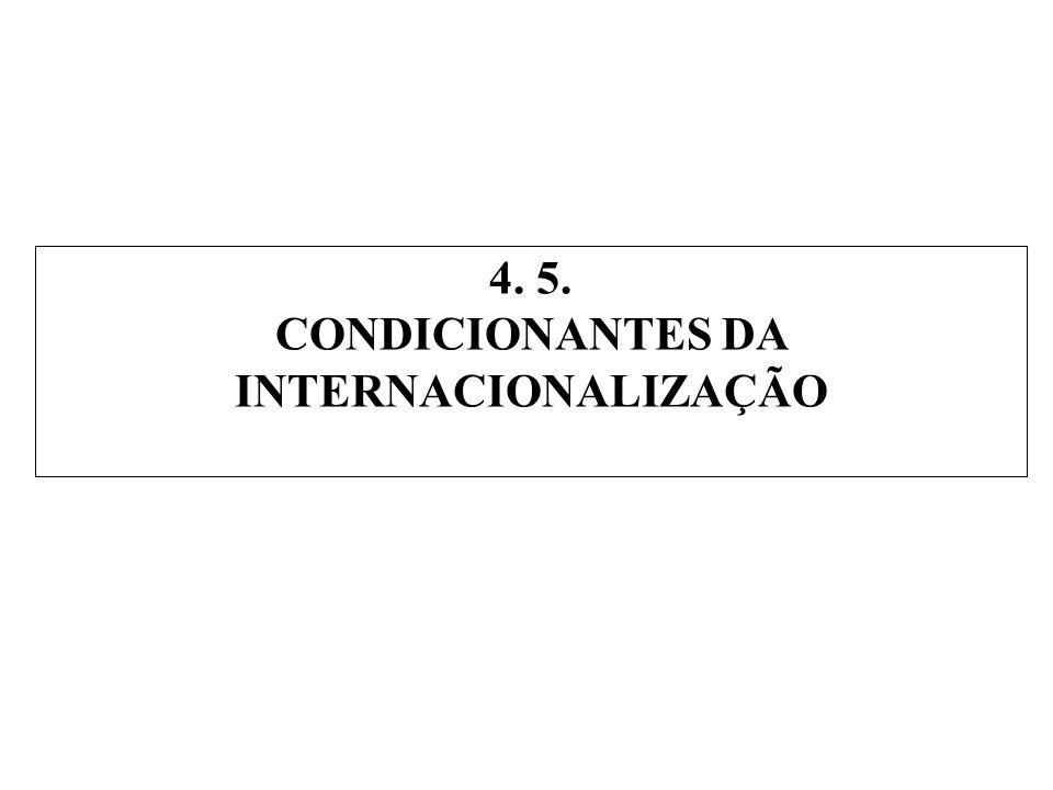 4. 5. CONDICIONANTES DA INTERNACIONALIZAÇÃO