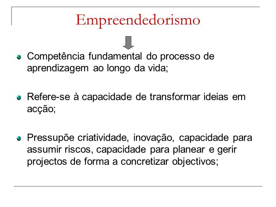 Empreendedorismo Competência fundamental do processo de aprendizagem ao longo da vida; Refere-se à capacidade de transformar ideias em acção; Pressupõe criatividade, inovação, capacidade para assumir riscos, capacidade para planear e gerir projectos de forma a concretizar objectivos;