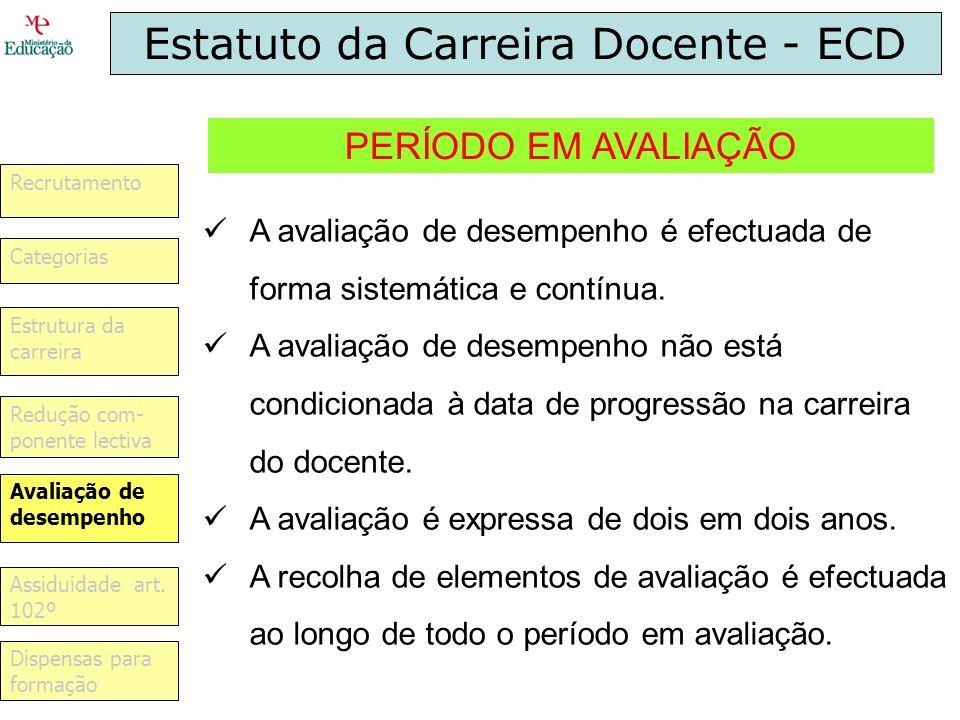 Estatuto da Carreira Docente - ECD A avaliação de desempenho é efectuada de forma sistemática e contínua. A avaliação de desempenho não está condicion