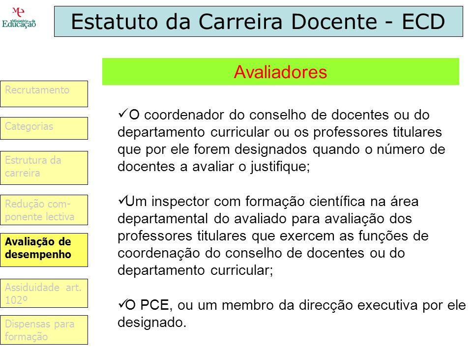 Estatuto da Carreira Docente - ECD O coordenador do conselho de docentes ou do departamento curricular ou os professores titulares que por ele forem d