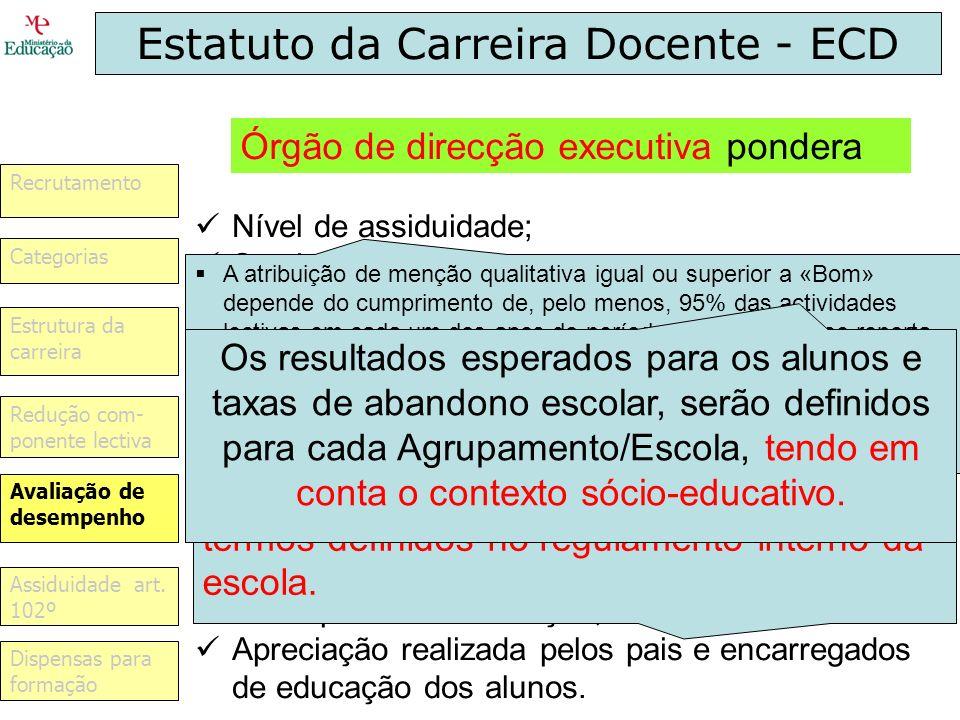 Estatuto da Carreira Docente - ECD Nível de assiduidade; Serviço distribuído; Progresso dos resultados escolares; Participação dos docentes no agrupam