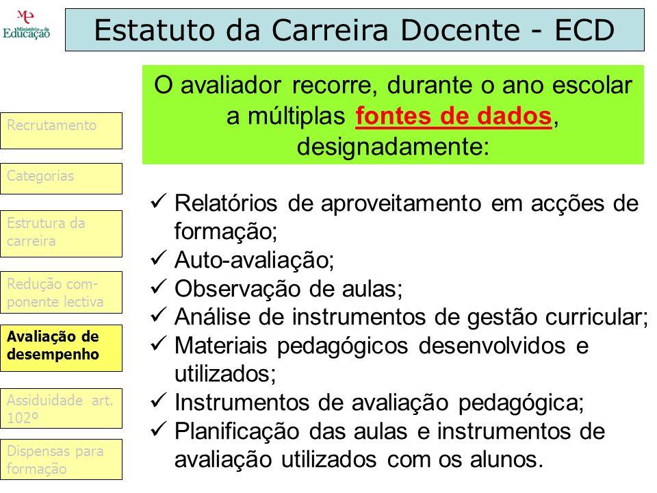 Estatuto da Carreira Docente - ECD Relatórios de aproveitamento em acções de formação; Auto-avaliação; Observação de aulas; Análise de instrumentos de