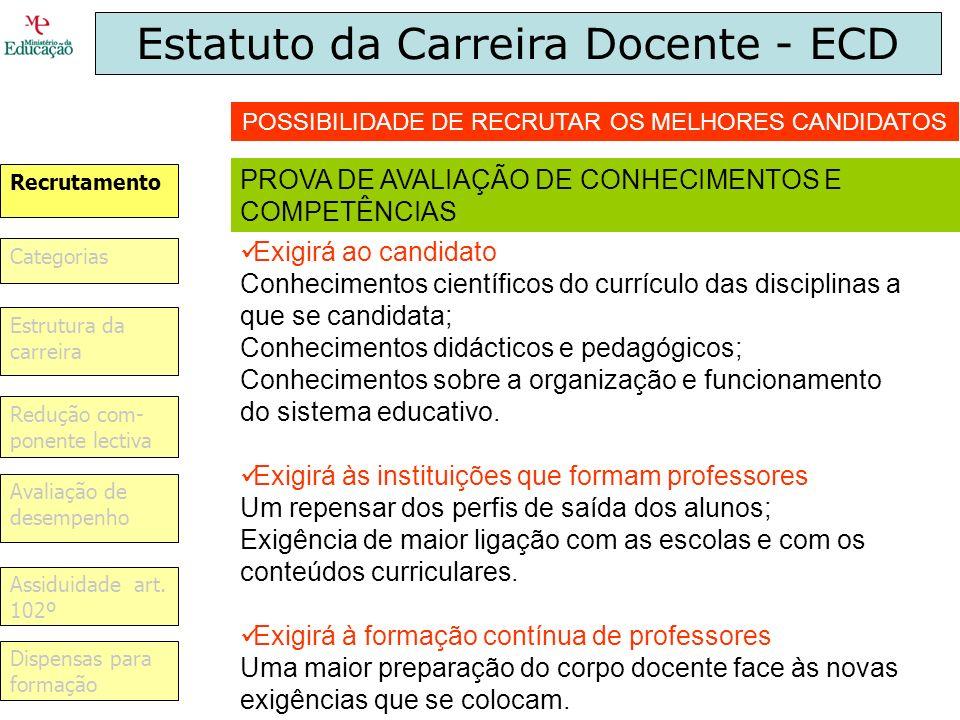 Estatuto da Carreira Docente - ECD POSSIBILIDADE DE RECRUTAR OS MELHORES CANDIDATOS PROVA DE AVALIAÇÃO DE CONHECIMENTOS E COMPETÊNCIAS Exigirá ao cand