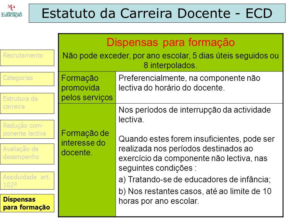 Estatuto da Carreira Docente - ECD Dispensas para formação Não pode exceder, por ano escolar, 5 dias úteis seguidos ou 8 interpolados. Formação promov
