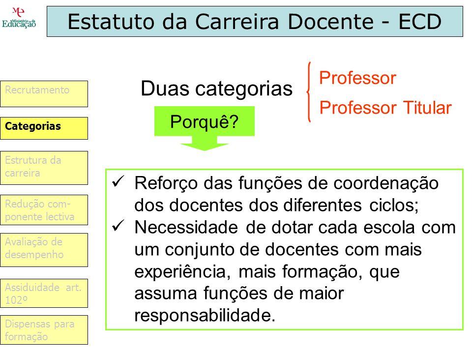 Estatuto da Carreira Docente - ECD Duas categorias Reforço das funções de coordenação dos docentes dos diferentes ciclos; Necessidade de dotar cada es