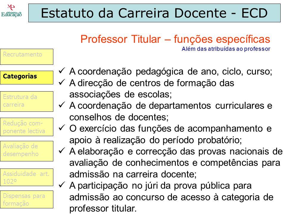 Estatuto da Carreira Docente - ECD A coordenação pedagógica de ano, ciclo, curso; A direcção de centros de formação das associações de escolas; A coor