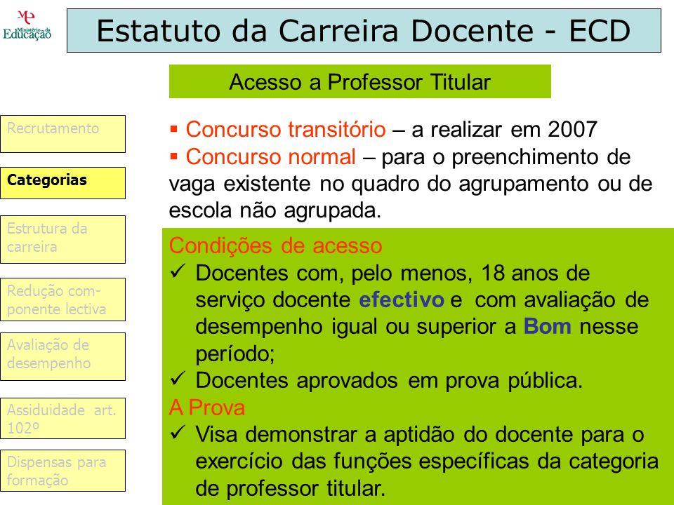 Estatuto da Carreira Docente - ECD Classificação obtida Docente do Quadro Docente em período probatório Docente contratado Regular Tempo não é contabilizado para progressão e acesso na carreira.