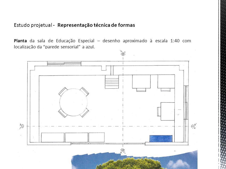 Estudo projetual - Representação técnica de formas Planta da sala de Educação Especial – desenho aproximado à escala 1:40 com localização da parede se