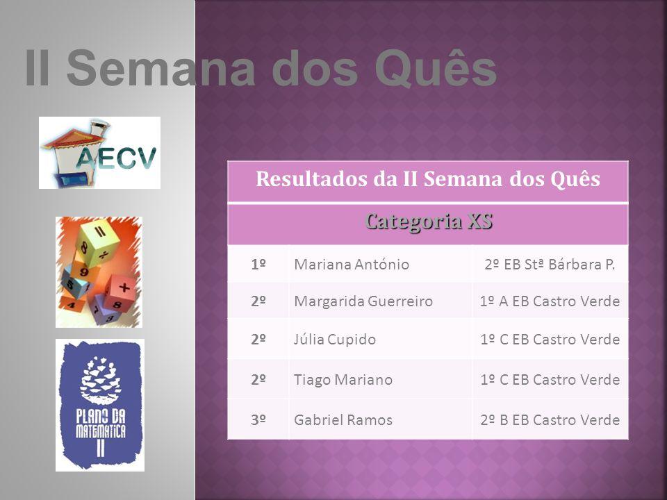 II Semana dos Quês Resultados da II Semana dos Quês Categoria XS 1ºMariana António2º EB Stª Bárbara P.