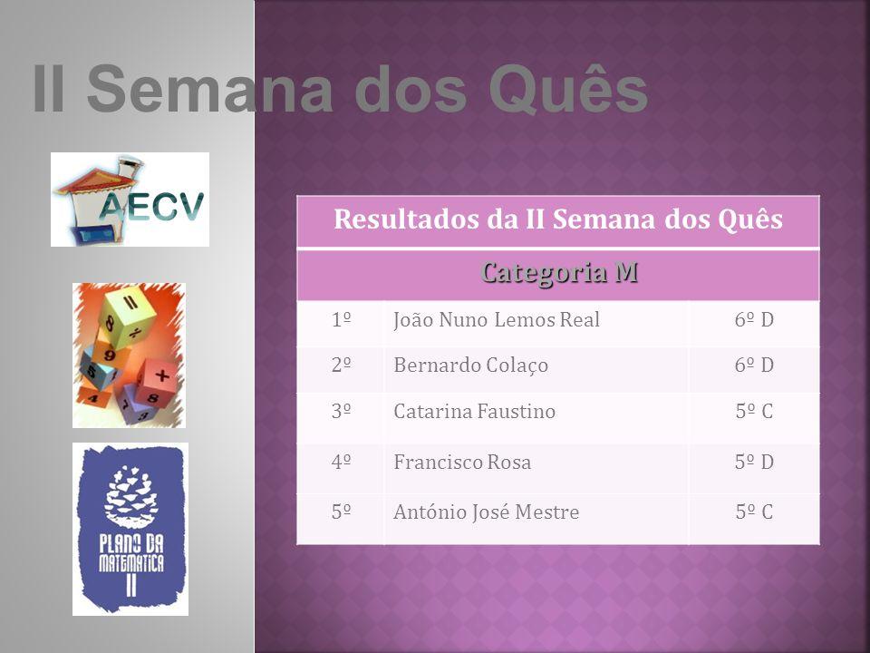 II Semana dos Quês Resultados da II Semana dos Quês Categoria M 1ºJoão Nuno Lemos Real6º D 2ºBernardo Colaço6º D 3ºCatarina Faustino5º C 4ºFrancisco Rosa5º D 5ºAntónio José Mestre5º C