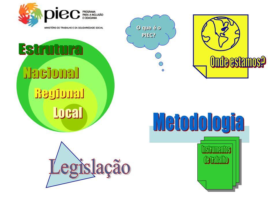 O que é o PIEC? O que é o PIEC?