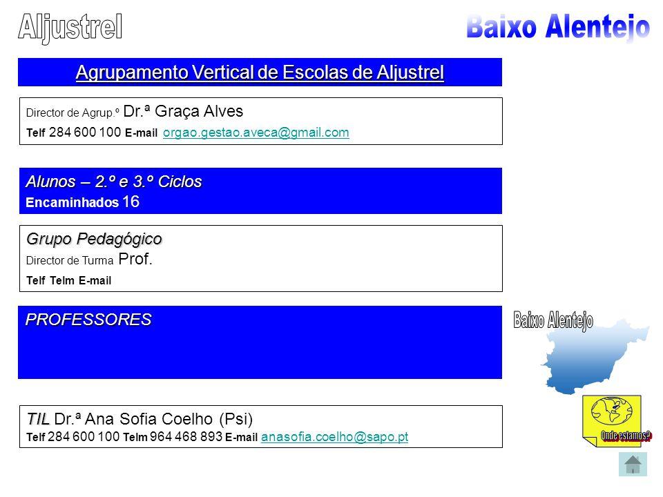Agrupamento Vertical de Escolas de Aljustrel Director de Agrup.º Dr.ª Graça Alves Telf 284 600 100 E-mail orgao.gestao.aveca@gmail.com orgao.gestao.av