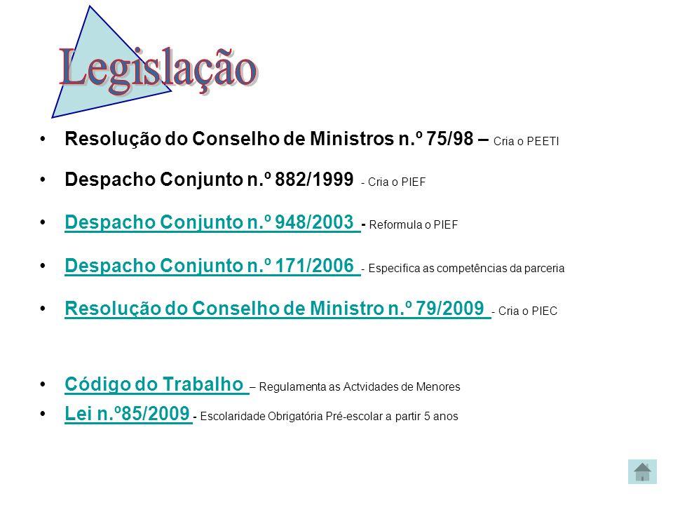 Resolução do Conselho de Ministros n.º 75/98 – Cria o PEETI Despacho Conjunto n.º 882/1999 - Cria o PIEF Despacho Conjunto n.º 948/2003 - Reformula o