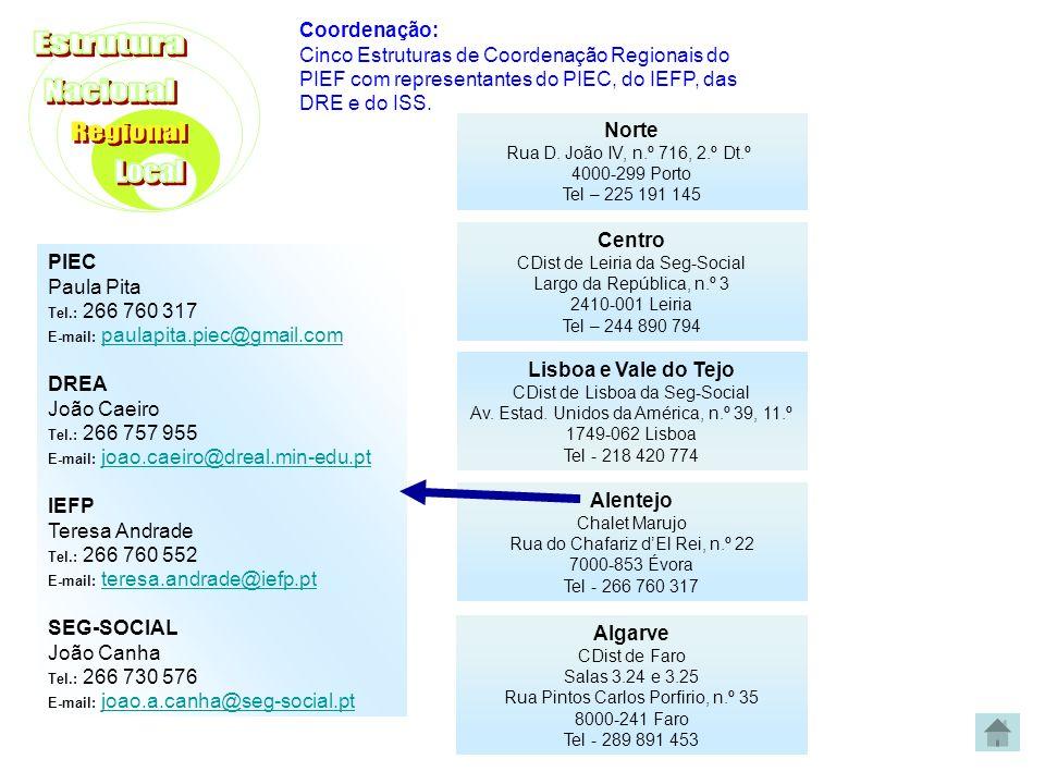 Coordenação: Cinco Estruturas de Coordenação Regionais do PIEF com representantes do PIEC, do IEFP, das DRE e do ISS. Norte Rua D. João IV, n.º 716, 2