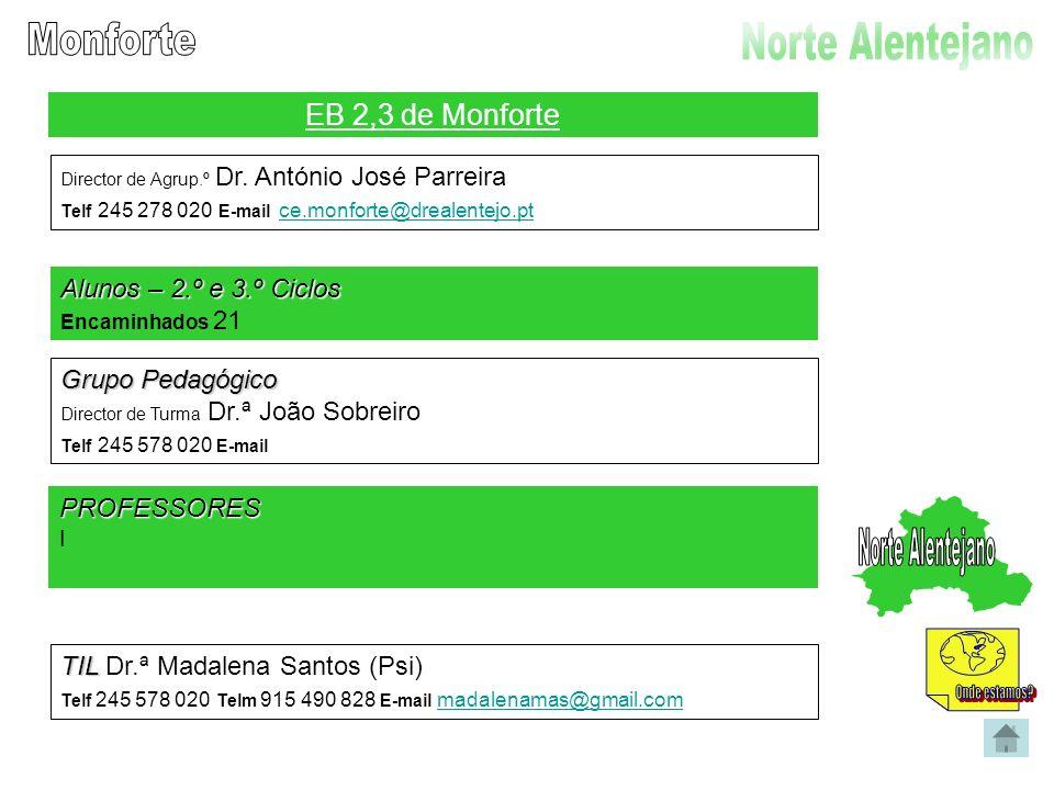 EB 2,3 de Monforte Director de Agrup.º Dr. António José Parreira Telf 245 278 020 E-mail ce.monforte@drealentejo.pt ce.monforte@drealentejo.pt Alunos