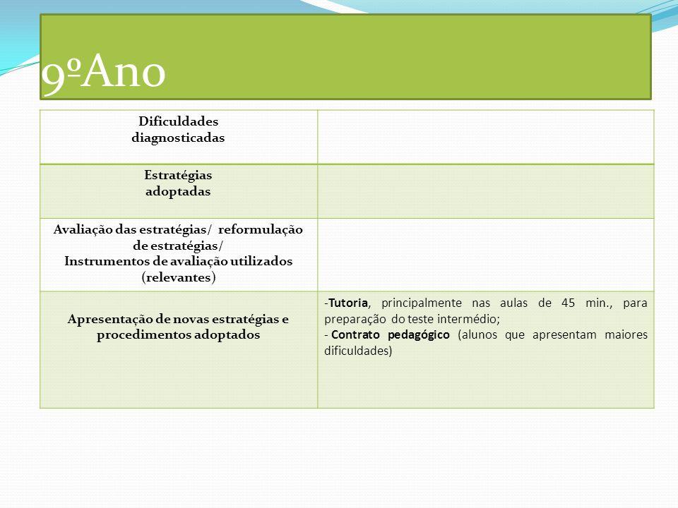 9ºAno Dificuldades diagnosticadas Estratégias adoptadas Avaliação das estratégias/ reformulação de estratégias/ Instrumentos de avaliação utilizados (