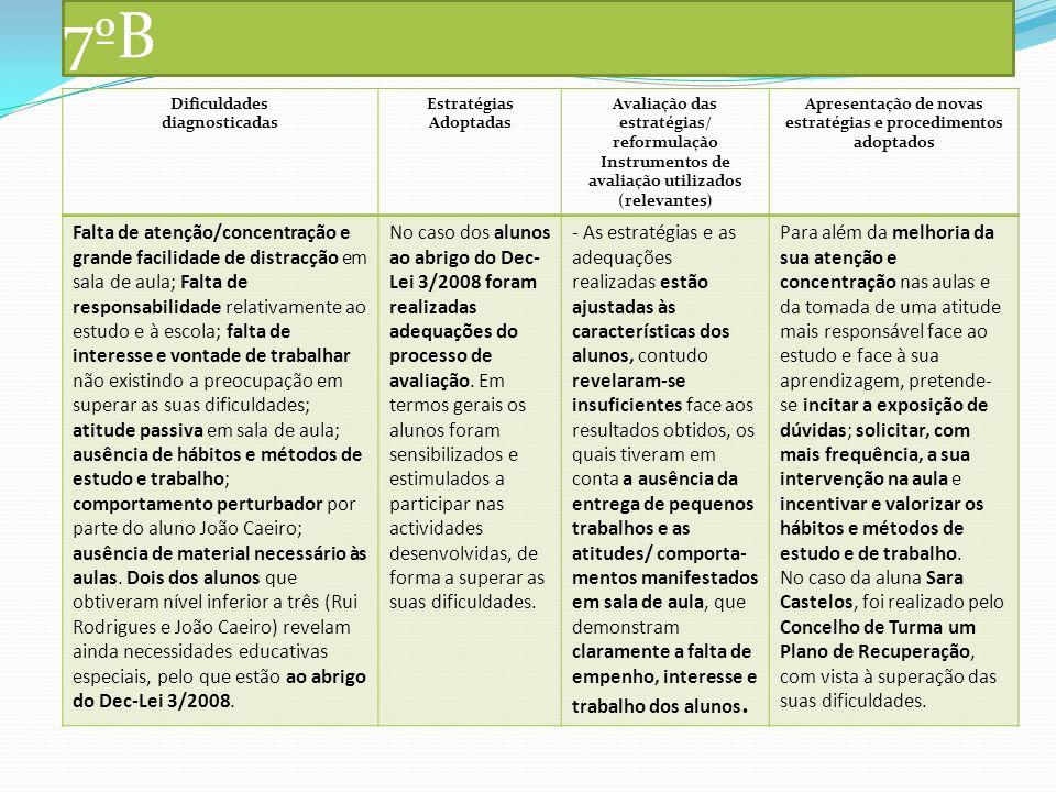 7ºB Dificuldades diagnosticadas Estratégias Adoptadas Avaliação das estratégias/ reformulação Instrumentos de avaliação utilizados (relevantes) Aprese