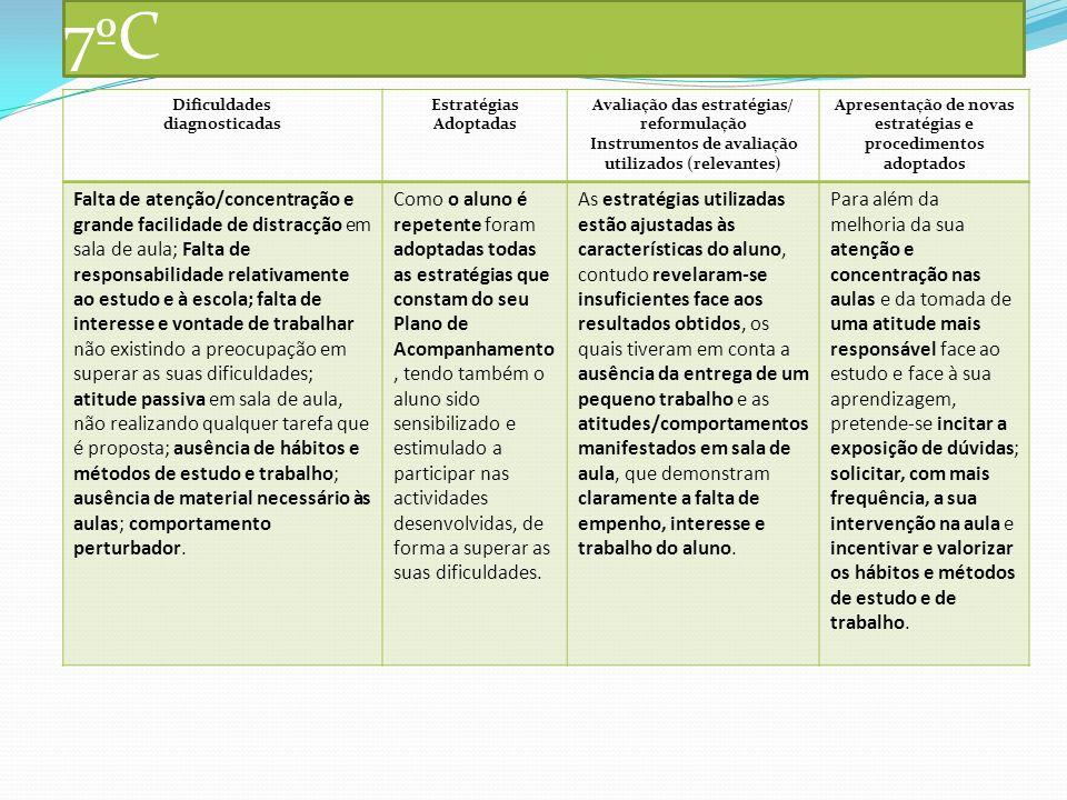 7ºC Dificuldades diagnosticadas Estratégias Adoptadas Avaliação das estratégias/ reformulação Instrumentos de avaliação utilizados (relevantes) Aprese